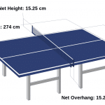 Ping Pong Tables Size